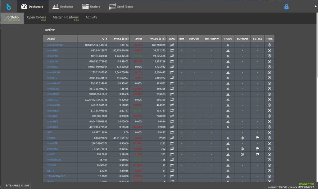 BitShares DEX user interface screenshot